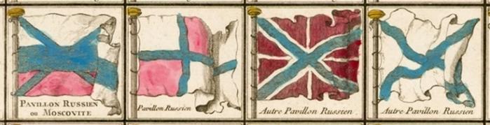 Extrait du Tableau des Pavillons et Bannières que la plus part des nations arborent à la mer de Jacques Nicolas Bellin, 1756.